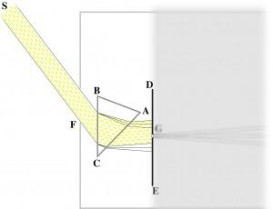 Fehlende gelbe Finsternis-Strahlen laut unorthodoxer Analyse des experimentum crucis NEU