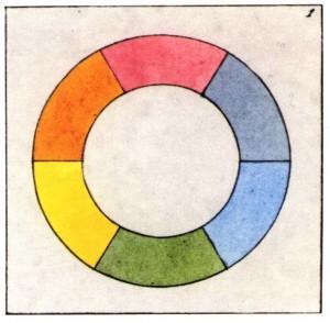 Goethes Farbenkreis (Nachdruck von Matthaei)
