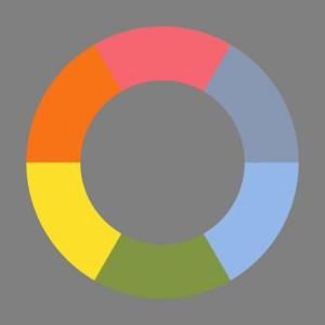 Goethes Farbenkreis (Nachdruck von Matthaei, bearbeitet, im neutralgrauen Rahmen)