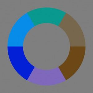 Goethes Farbenkreis (Nachdruck von Matthaei, bearbeitet, im neutralgrauen Rahmen, farbinvers)