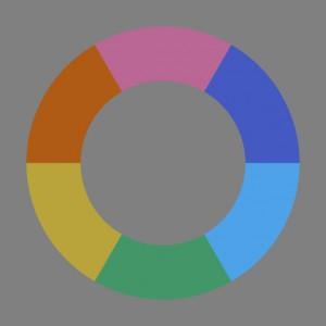 Goethes Farbenkreis (Nachdruck von Matthaei, bearbeitet und komplementarisiert, im neutralgrauen Rahmen)