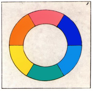 Goethes Farbenkreis (Nachdruck von Matthaei, bearbeitet und von Purpur, Orange und Gelb aus komplementarisiert)