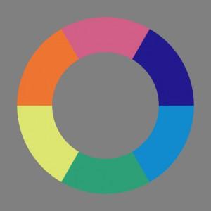Goethes Farbenkreis nach Matthaei (in Sachen Komplementaritaet korrigiert)