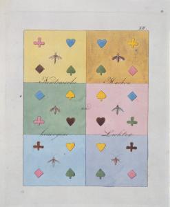 Goethes zwoelfte Tafel