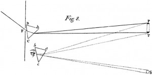 Newtons subjektive Weißsynthese