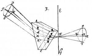 Originalskizze aus Newtons Vorlesungsmanuskript