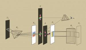 Prismatische Herstellung eines Purpur-Gruen-Purpur-Kontrasts aus dem Licht zweier Diaprojektoren nach Ingo Nussbaumer (mit Buchstaben)
