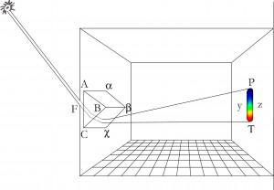 Farbtafel 01A Abb. Newtons Grundexperiment