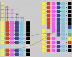 Die unorthodoxe Erklärung des Newtonspektrums
