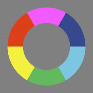 Goethes Farbenkreis nach Nussbaumer